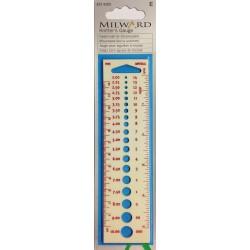 Medidor de Agujas de oferta. Milward